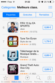 prix application iphone