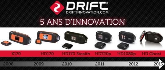5 ans-Innovation-Drift