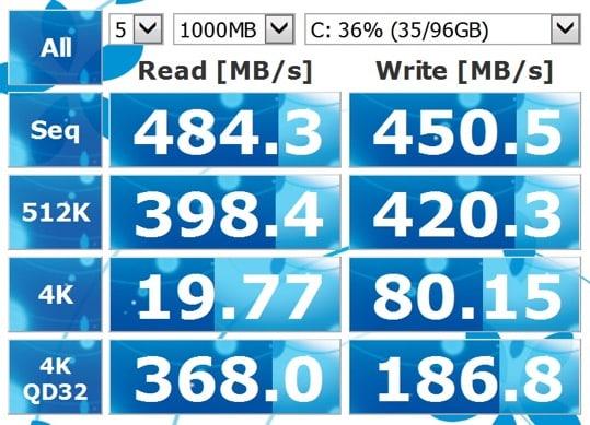 Fujitsu U905