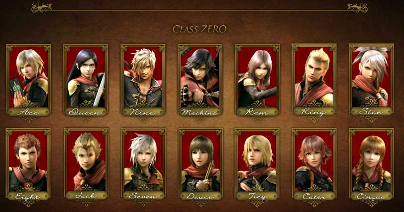 Personnages FF0