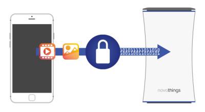 helixee-encryption