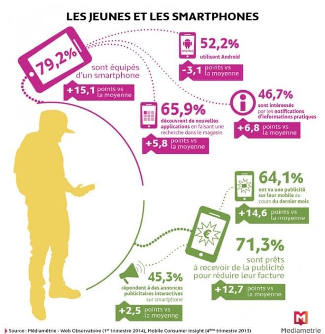Photo of La 5G: révolution ou effet d'annonce…