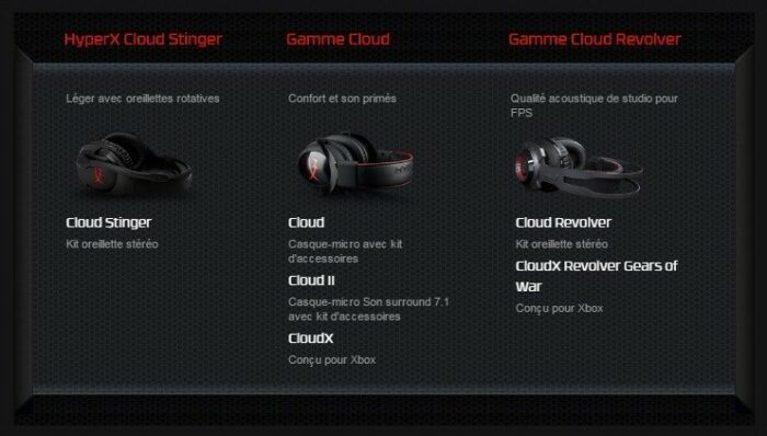 Game Hyper X casques