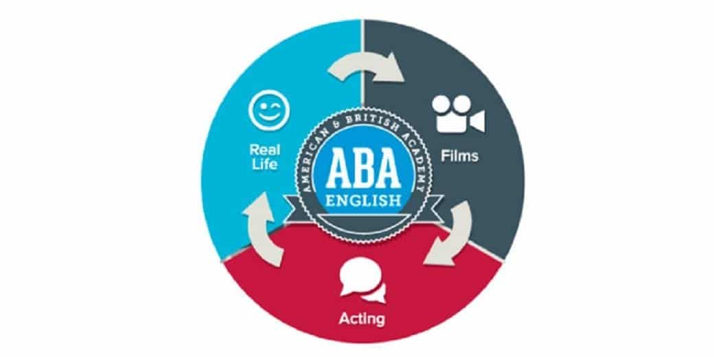 Photo of ABA English – La meilleure solution pour apprendre l'anglais facilement