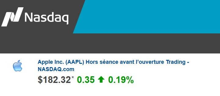 Cours action Apple Nasdaq