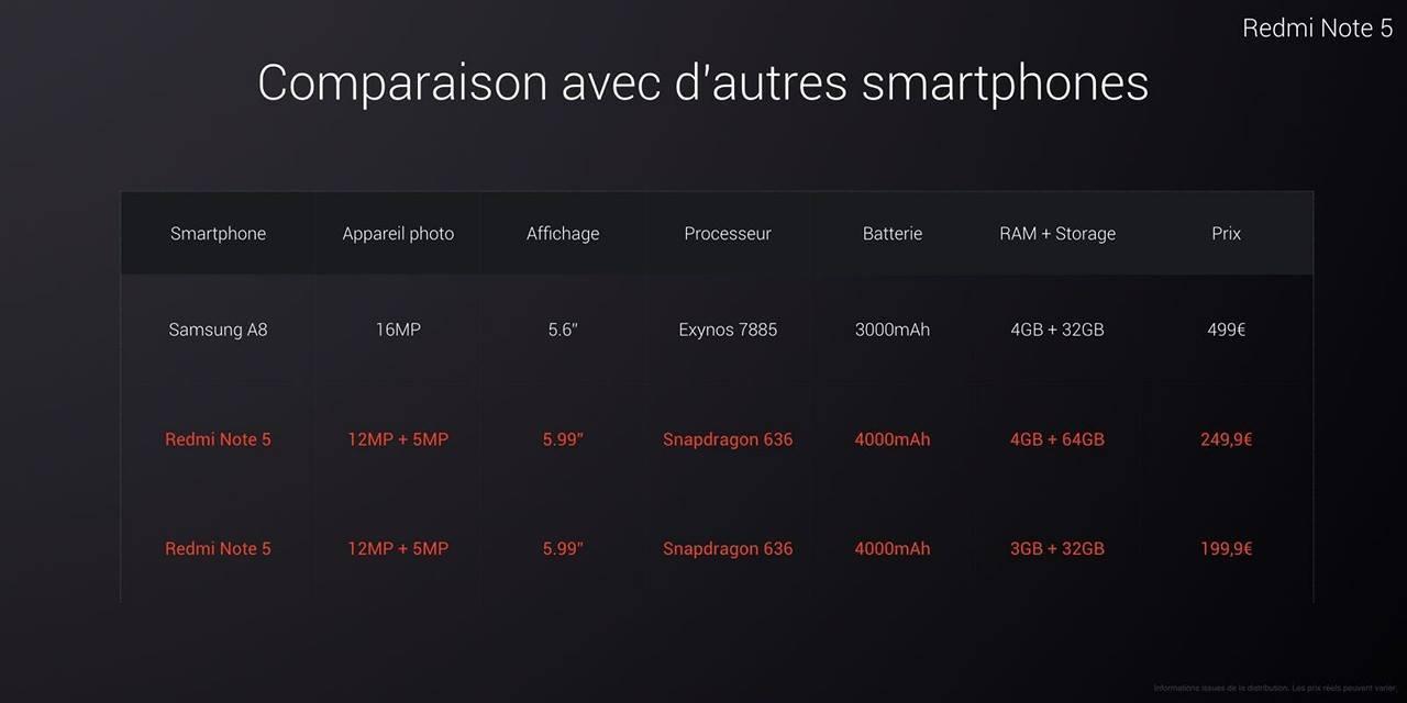 redmi note 5 smartphone comparaison