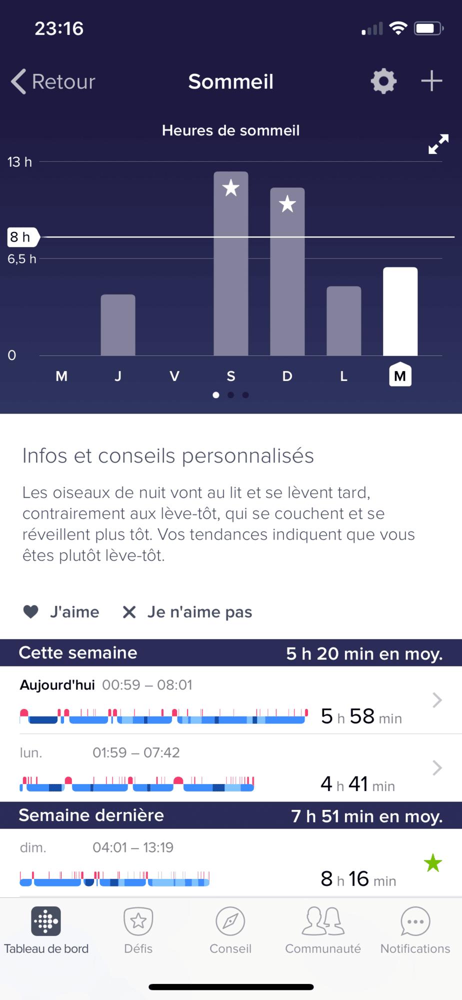 Suivi sommeil Fitbit