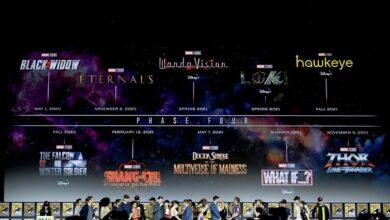 Photo de MCU : Marvel dévoile ses plans pour la phase 4