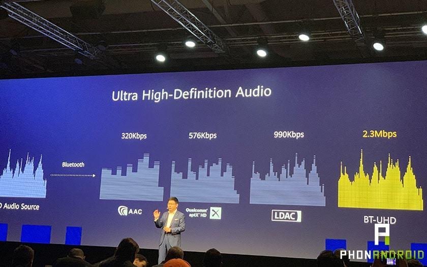 Huawei - FreeBuds 3 - Qualité Audio