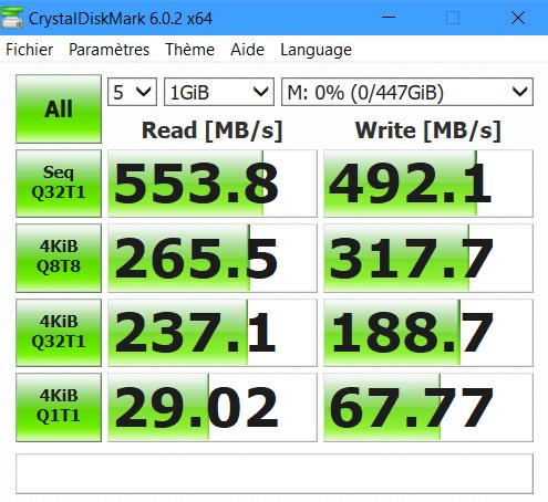 Résultats performances BX500