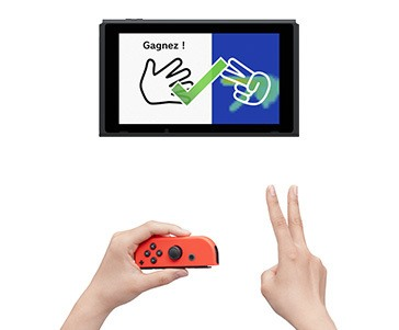 Video oyunlar, Həftənin Üç Əsasları - Dragon Ball, Dr Kawashima, AO Tennis 2 6