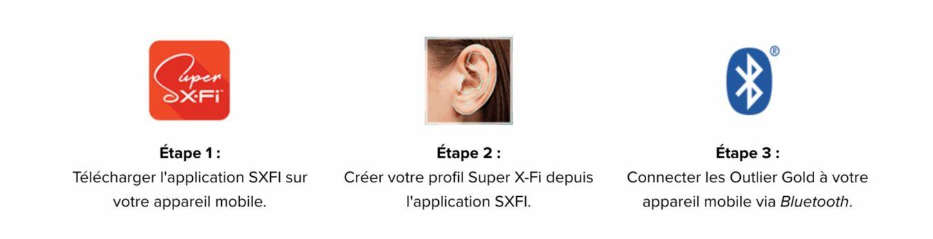 Technologie Super X-Fi® Outlier Gold
