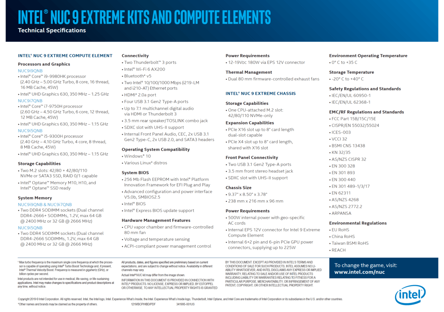 Intel NUC Ghost Canyon - specs list