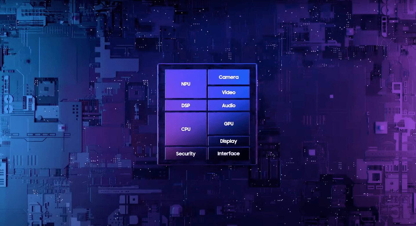 architecture SoC Samsung Exynos 990