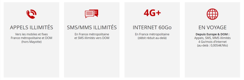forfait-mobile-free-60-go-4g
