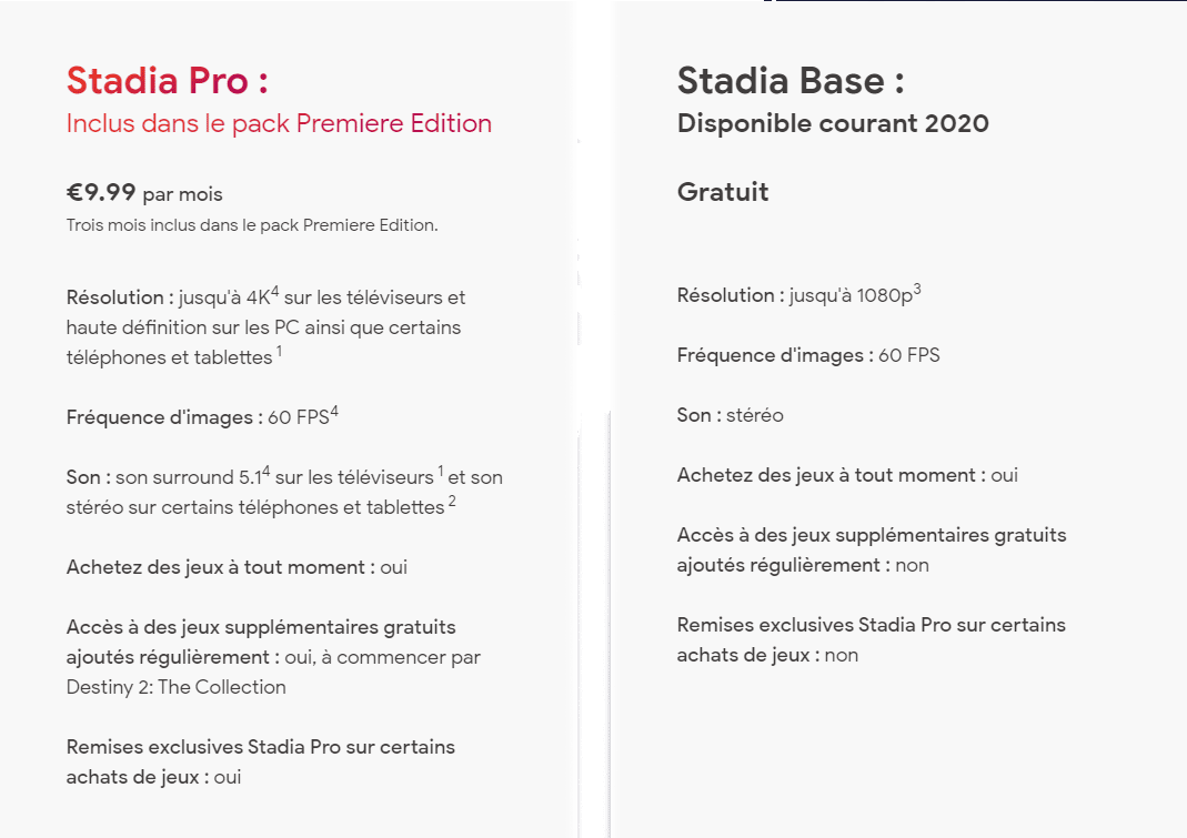 Stadia offre