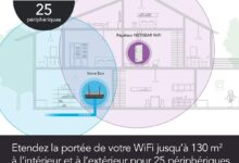Photo of Test – Répéteur Wifi mesh Netgear EX6250