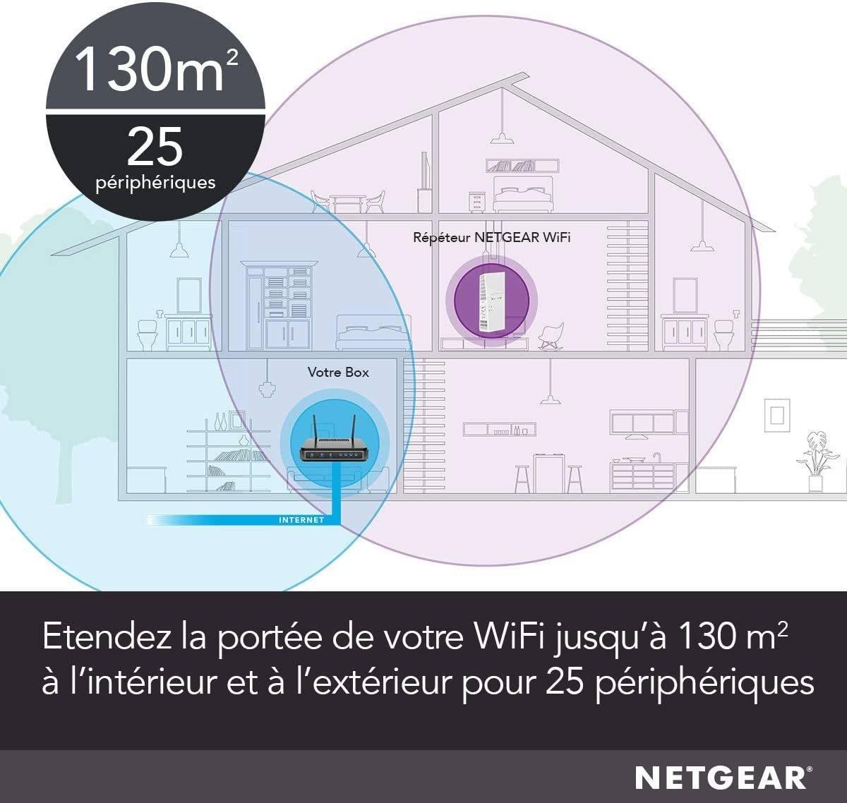 Netgear EX6250 configuration