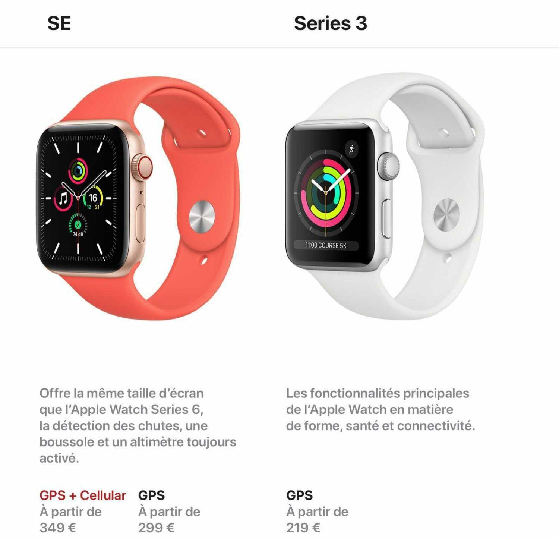 Apple Watch Series 3 et SE