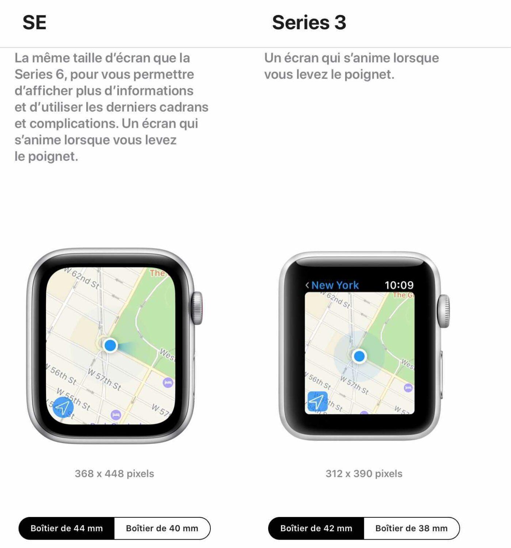Taille écran Apple Watch