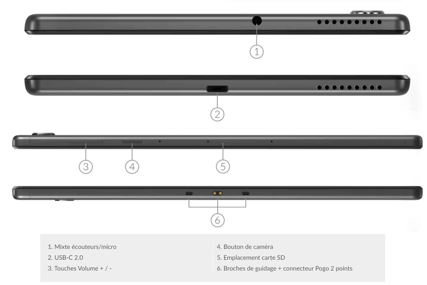 Tablette Lenovo tab M10 FHD 2eme gen touches