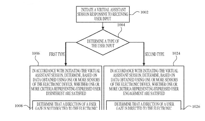 demande de brevet siri