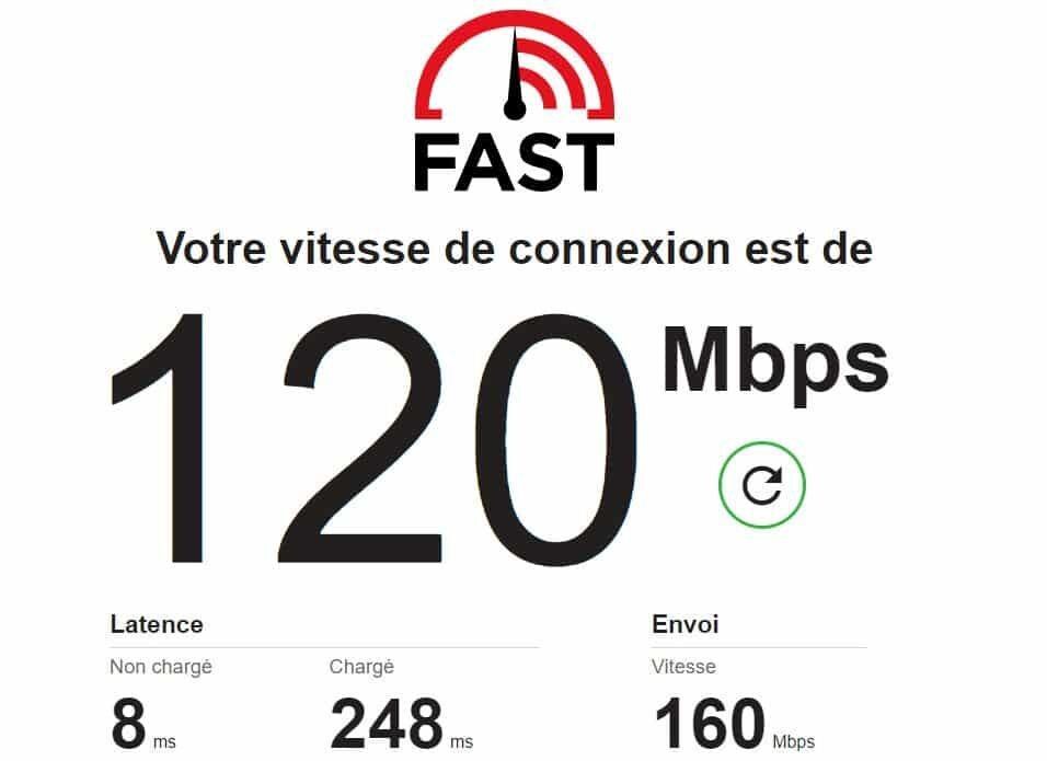 Test de débit FAST