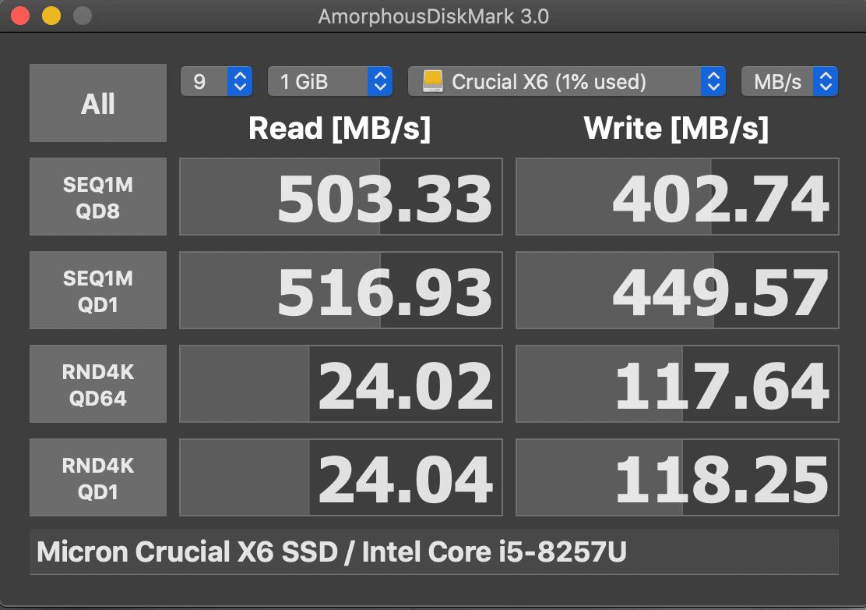 Benchmark Crucial X6 sous Mac