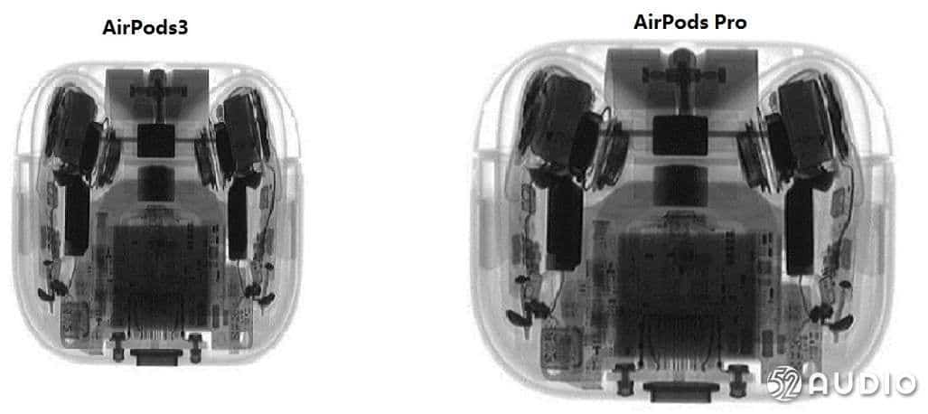 scan-airpods-3-taille-airpods-pro