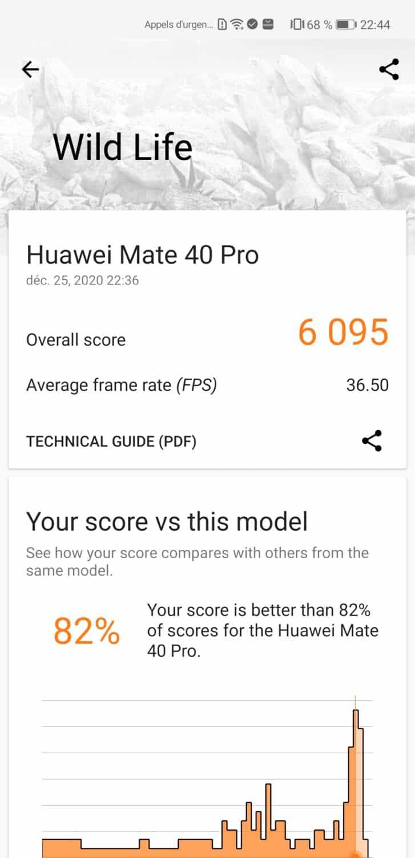 Huawei Mate 40 Pro - Benchmark