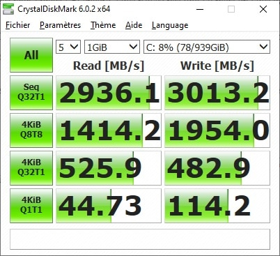 Vitesse écriture SSD Aorus