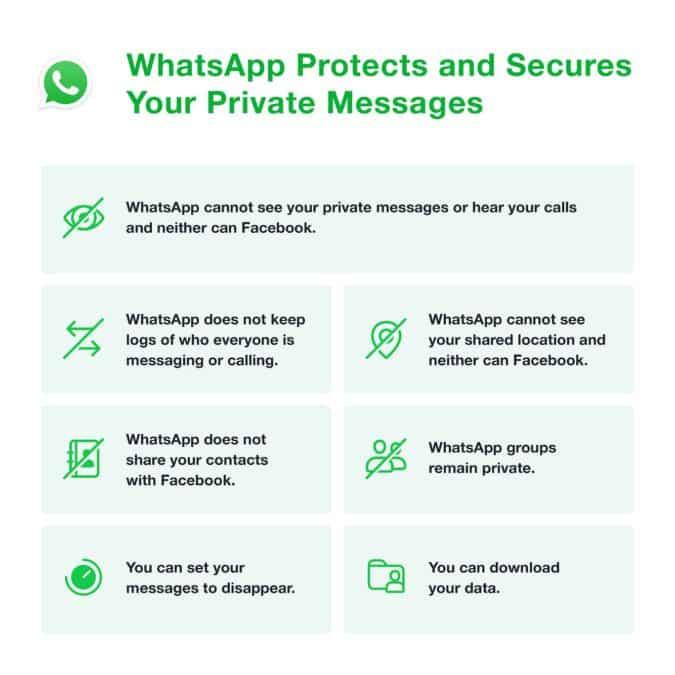 whatsapp-donnees-personnelles-facebook
