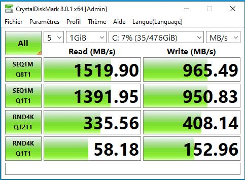 débit SSD