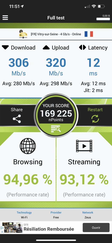 Test de débit Devolo