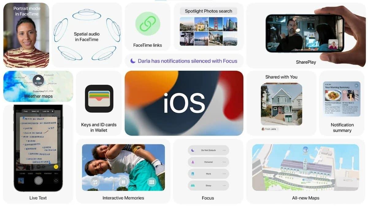 iPadOS 15 : une mise à jour axée sur la productivité et le développement d'applications