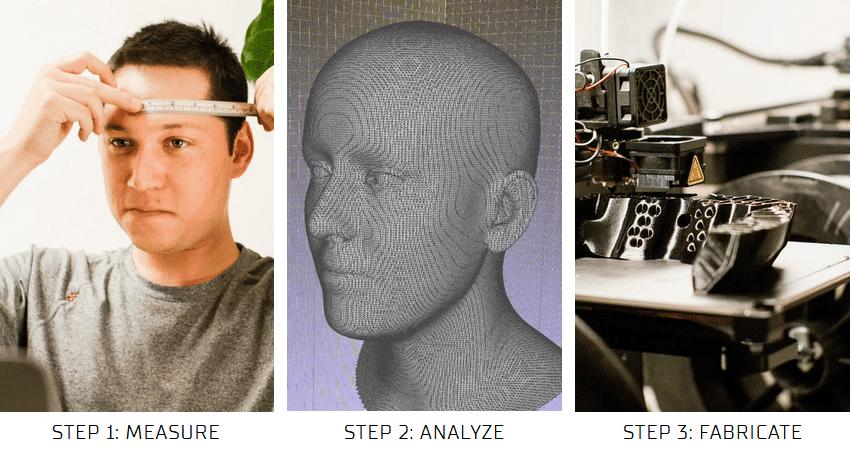 Process Helmet KAV