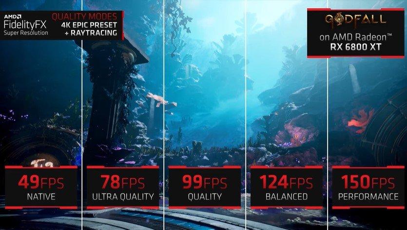 La Super Resolution d'AMD arrive sur les Xbox : quelles améliorations ?