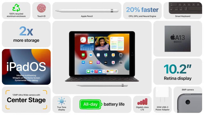 apple-ipad-9-recap
