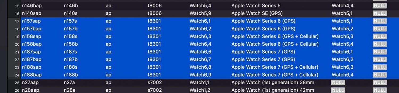 apple-watch-series-7-processeur