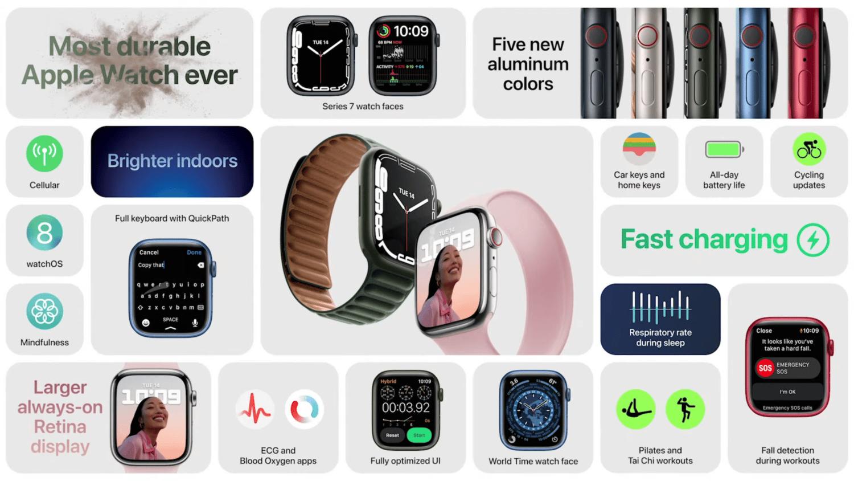 apple-watch-series-7-recap